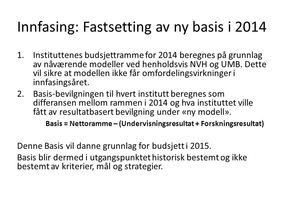 Innfasing: Fastsetting av ny basis i 2014 1.Instituttenes budsjettramme for 2014 beregnes på grunnlag av nåværende modeller ved henholdsvis NVH og UMB
