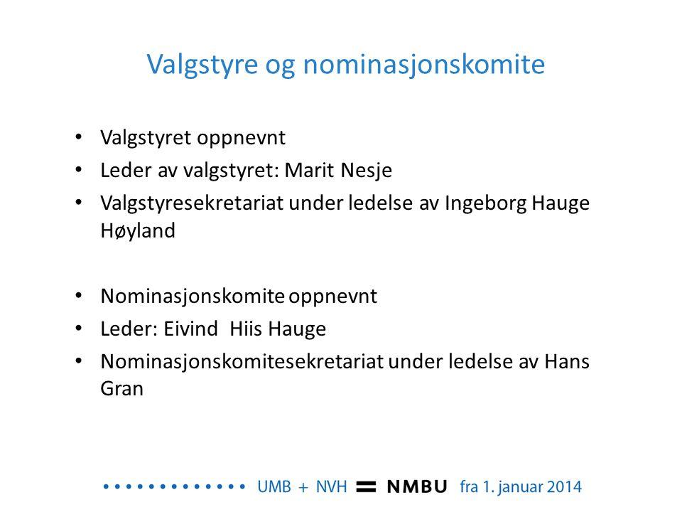 Valgstyre og nominasjonskomite • Valgstyret oppnevnt • Leder av valgstyret: Marit Nesje • Valgstyresekretariat under ledelse av Ingeborg Hauge Høyland