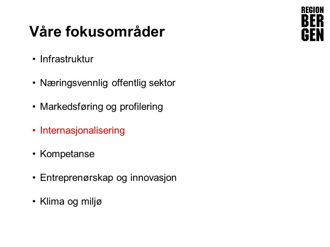 Insert company logo here •Infrastruktur •Næringsvennlig offentlig sektor •Markedsføring og profilering •Internasjonalisering •Kompetanse •Entreprenørskap og innovasjon •Klima og miljø Våre fokusområder