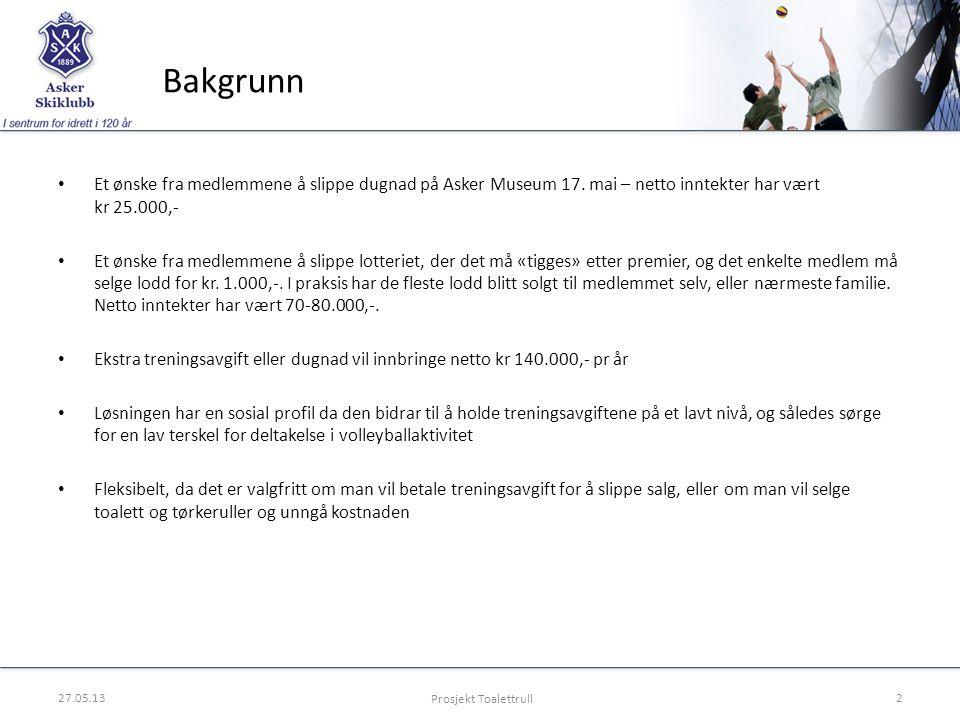 Bakgrunn • Et ønske fra medlemmene å slippe dugnad på Asker Museum 17. mai – netto inntekter har vært kr 25.000,- • Et ønske fra medlemmene å slippe l