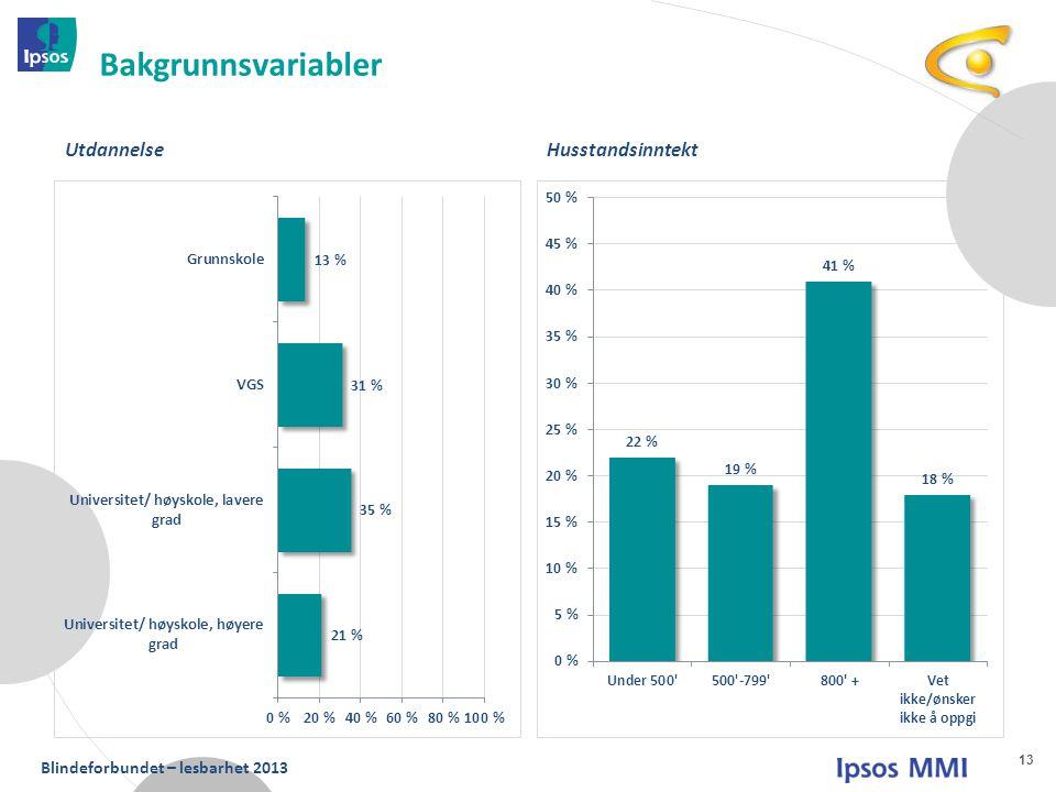 Blindeforbundet – lesbarhet 2013 UtdannelseHusstandsinntekt 13 Bakgrunnsvariabler