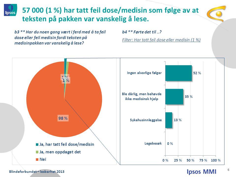 Blindeforbundet – lesbarhet 2013 b3 ** Har du noen gang vært i ferd med å ta feil dose eller feil medisin fordi teksten på medisinpakken var vanskelig