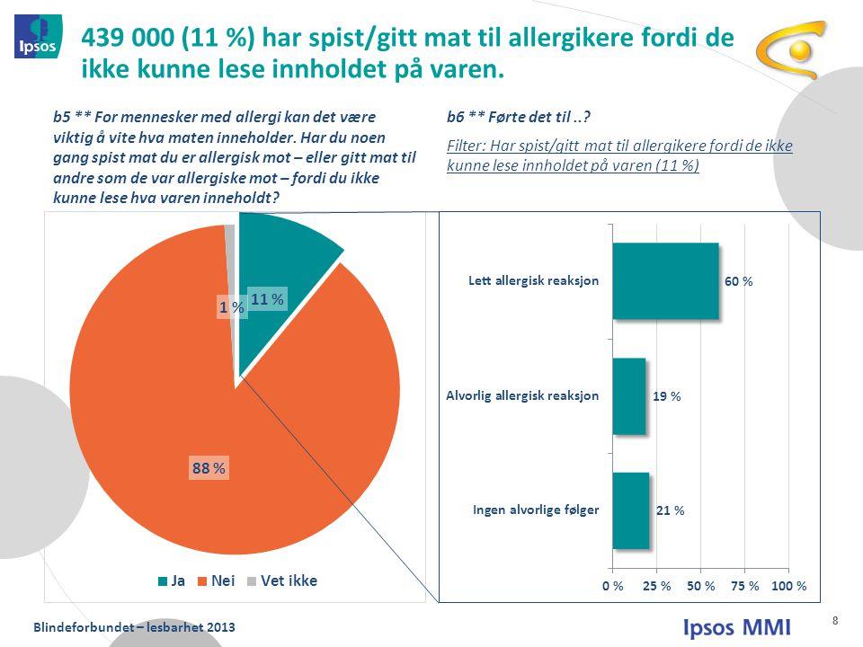Blindeforbundet – lesbarhet 2013 b5 ** For mennesker med allergi kan det være viktig å vite hva maten inneholder. Har du noen gang spist mat du er all