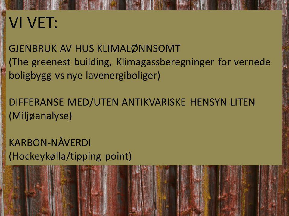 VI VET: GJENBRUK AV HUS KLIMALØNNSOMT (The greenest building, Klimagassberegninger for vernede boligbygg vs nye lavenergiboliger) DIFFERANSE MED/UTEN ANTIKVARISKE HENSYN LITEN (Miljøanalyse) KARBON-NÅVERDI (Hockeykølla/tipping point)