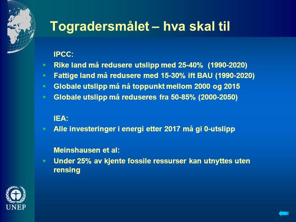 Togradersmålet – hva skal til IPCC:  Rike land må redusere utslipp med 25-40% (1990-2020)  Fattige land må redusere med 15-30% ift BAU (1990-2020) 