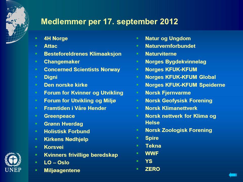 Medlemmer per 17. september 2012  4H Norge  Attac  Besteforeldrenes Klimaaksjon  Changemaker  Concerned Scientists Norway  Digni  Den norske ki