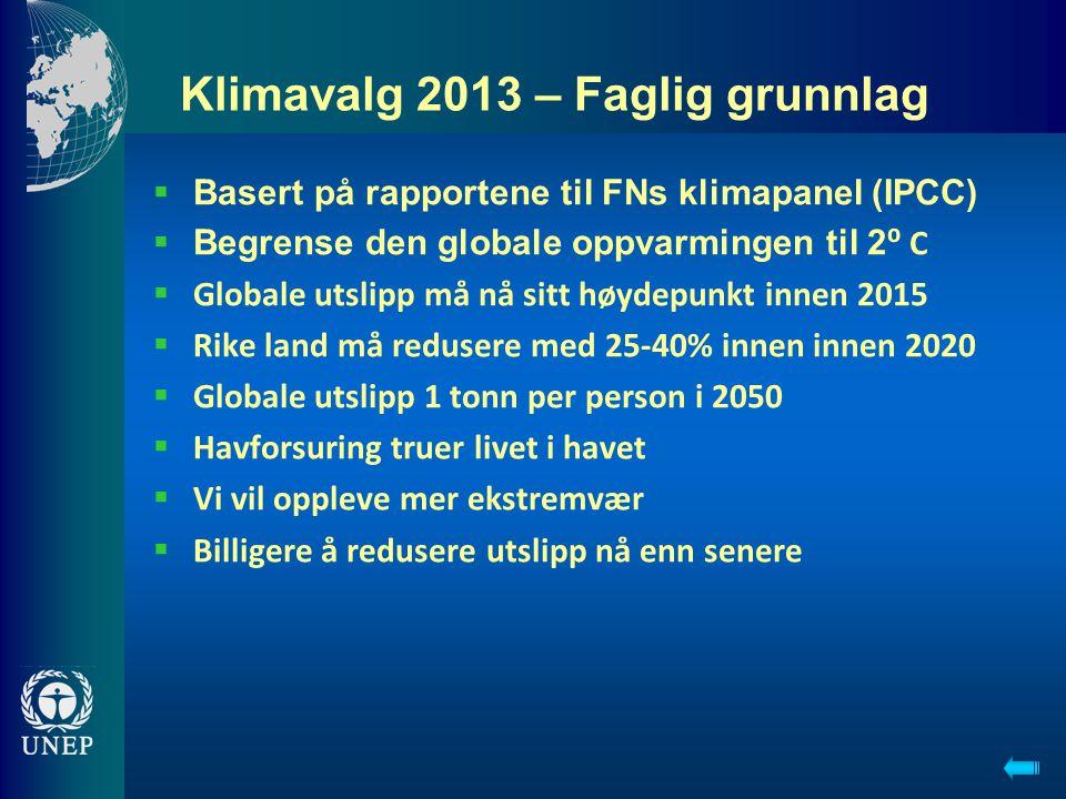 Klimavalg 2013 – Faglig grunnlag  Basert på rapportene til FNs klimapanel (IPCC)  Begrense den globale oppvarmingen til 2 ⁰ C  Globale utslipp må n