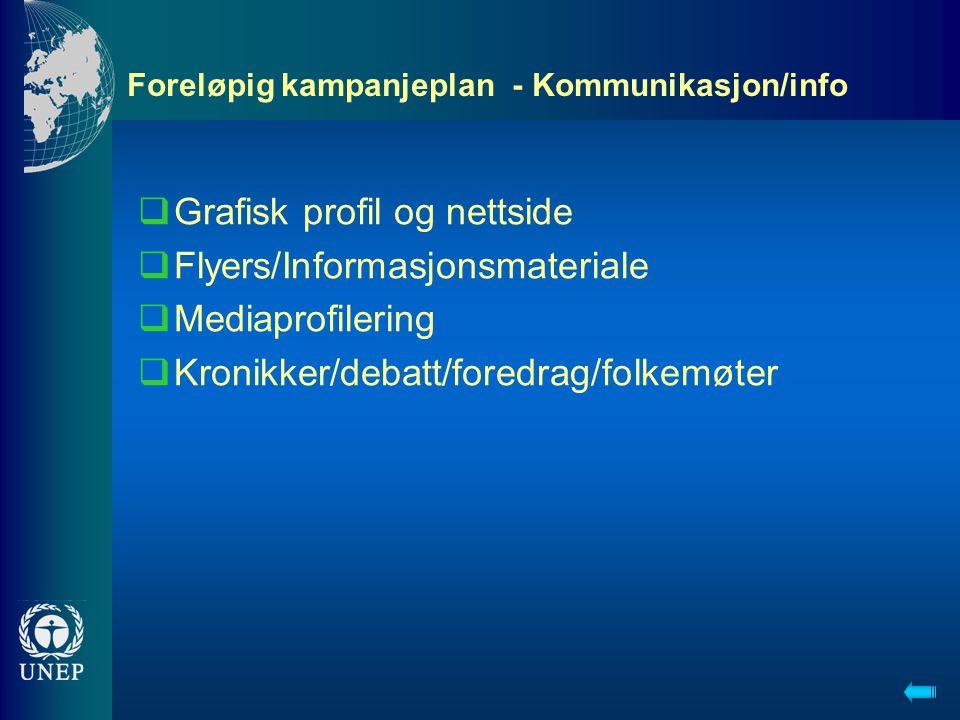Foreløpig kampanjeplan - Kommunikasjon/info  Grafisk profil og nettside  Flyers/Informasjonsmateriale  Mediaprofilering  Kronikker/debatt/foredrag