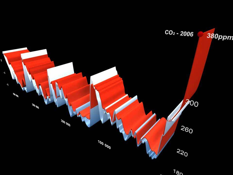 Hvor mye tåler vi? Hvor mye vil jorda varmes opp?
