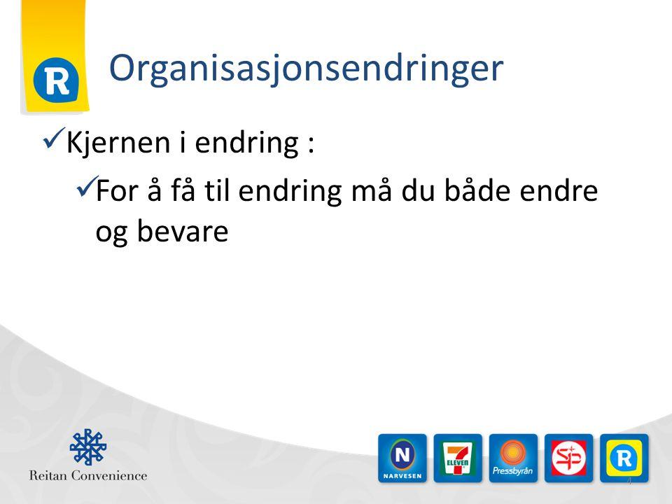 Organisasjonsendringer  Kjernen i endring :  For å få til endring må du både endre og bevare 4