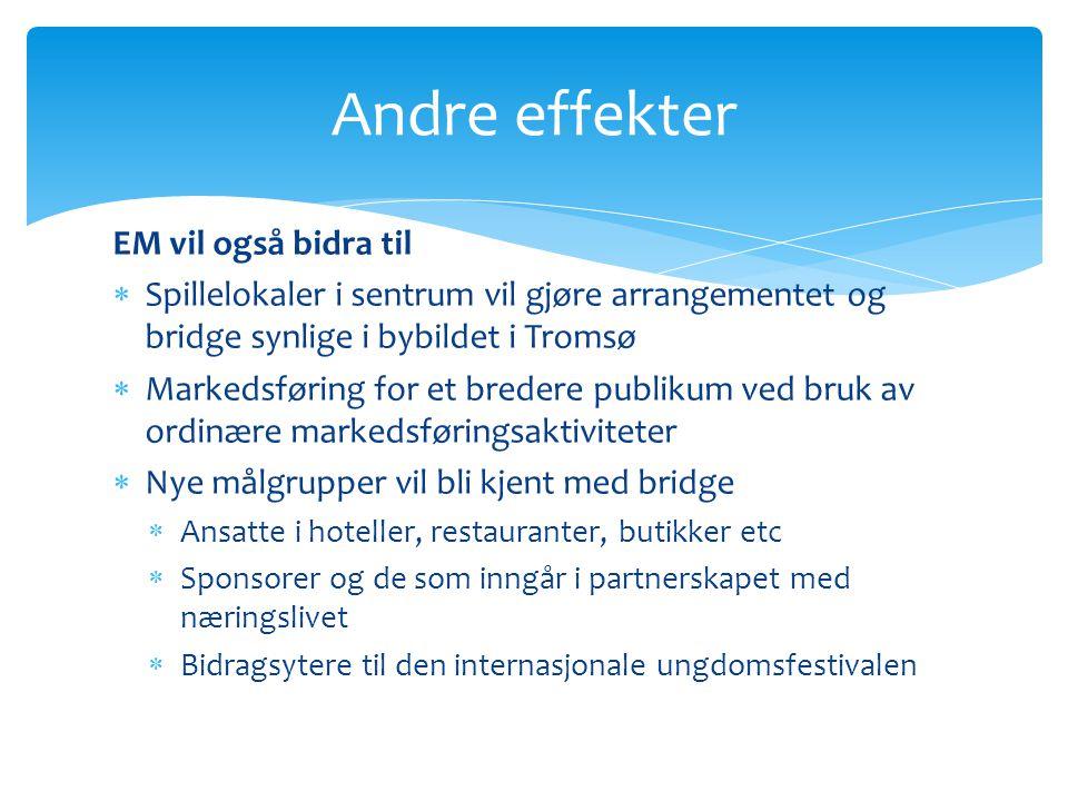 EM vil også bidra til  Spillelokaler i sentrum vil gjøre arrangementet og bridge synlige i bybildet i Tromsø  Markedsføring for et bredere publikum
