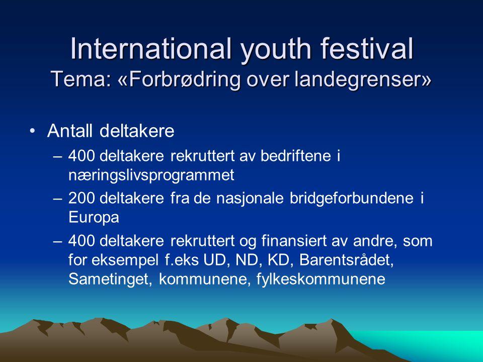 International youth festival Tema: «Forbrødring over landegrenser» •Antall deltakere –400 deltakere rekruttert av bedriftene i næringslivsprogrammet –