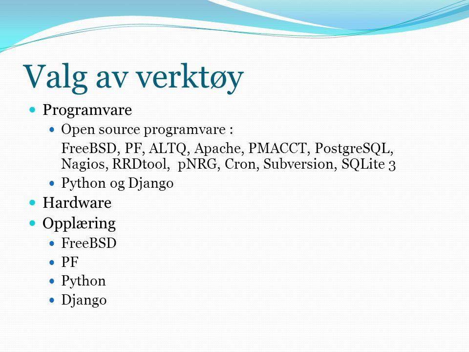 Valg av verktøy  Programvare  Open source programvare : FreeBSD, PF, ALTQ, Apache, PMACCT, PostgreSQL, Nagios, RRDtool, pNRG, Cron, Subversion, SQLi