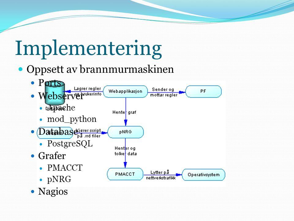 Implementering  Oppsett av brannmurmaskinen  Ports  Webserver  Apache  mod_python  Database  PostgreSQL  Grafer  PMACCT  pNRG  Nagios