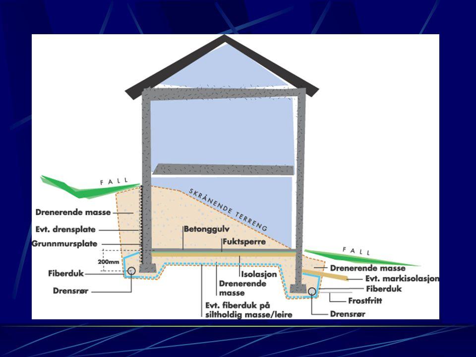 Forskjellige fukt- problemer og Konsekvenser Fuktproblem: Vann inntrengning via kapillærene i konstruksjonen (kapillærene er fine porer i grunn ) fukt/vann fra skrånende terreng.