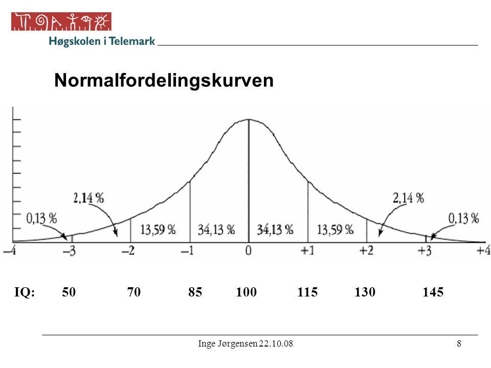 Inge Jørgensen 22.10.088 Normalfordelingskurven IQ: 50 70 85 100 115 130 145