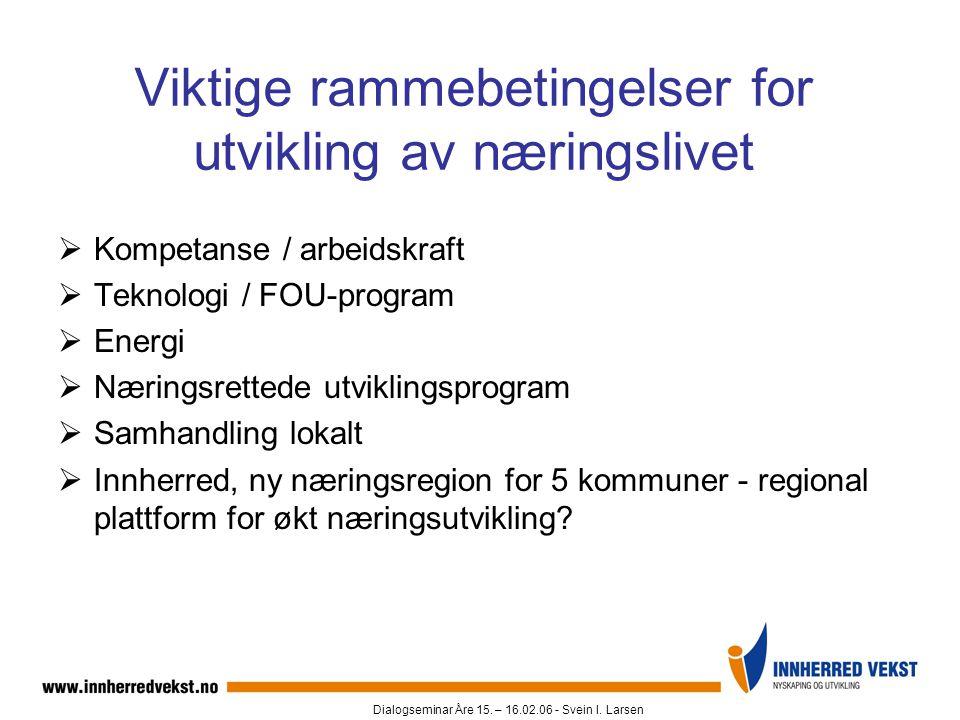 Dialogseminar Åre 15. – 16.02.06 - Svein I. Larsen Viktige rammebetingelser for utvikling av næringslivet  Kompetanse / arbeidskraft  Teknologi / FO