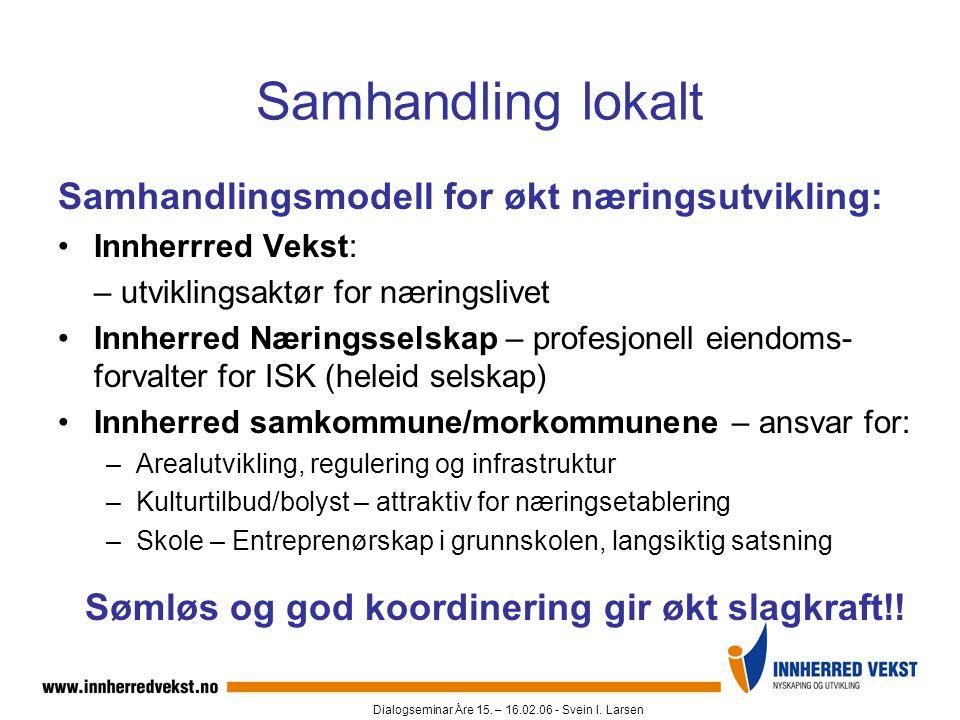 Dialogseminar Åre 15. – 16.02.06 - Svein I. Larsen Samhandling lokalt Samhandlingsmodell for økt næringsutvikling: •Innherrred Vekst: – utviklingsaktø