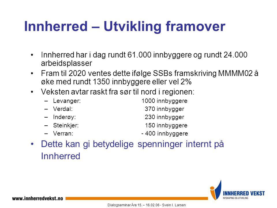 Dialogseminar Åre 15. – 16.02.06 - Svein I. Larsen Innherred – Utvikling framover •Innherred har i dag rundt 61.000 innbyggere og rundt 24.000 arbeids