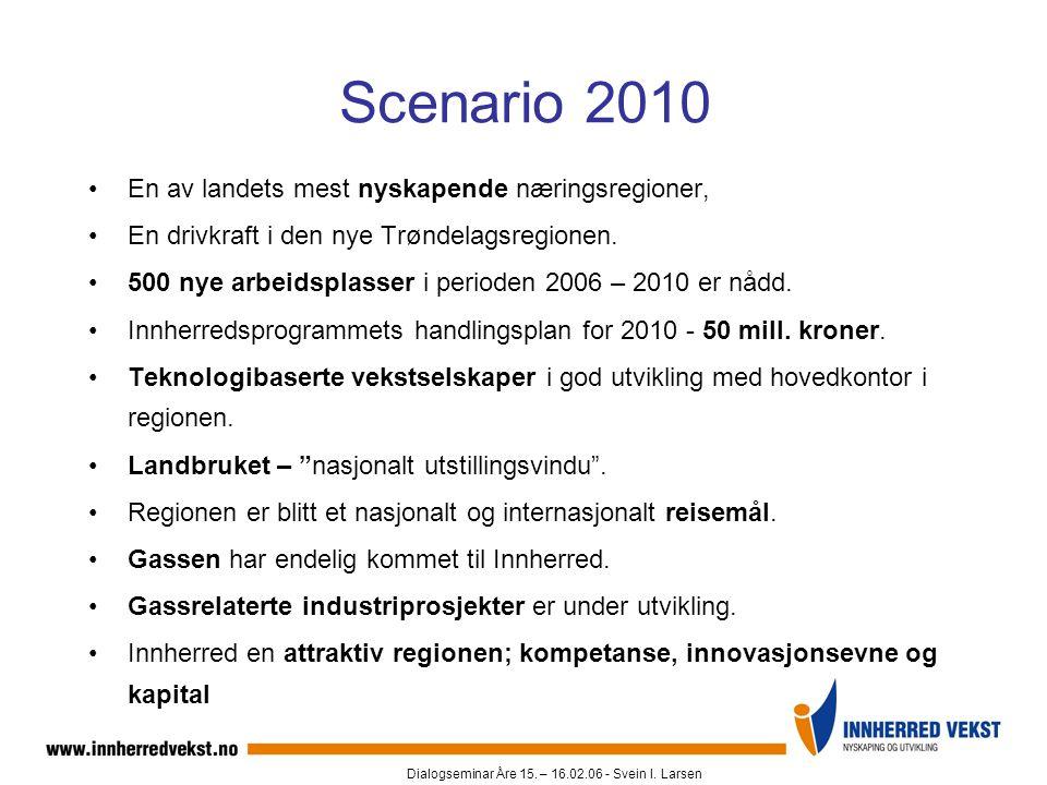Dialogseminar Åre 15. – 16.02.06 - Svein I. Larsen Scenario 2010 •En av landets mest nyskapende næringsregioner, •En drivkraft i den nye Trøndelagsreg