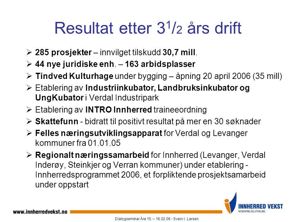Dialogseminar Åre 15. – 16.02.06 - Svein I. Larsen Resultat etter 3 1 / 2 års drift  285 prosjekter – innvilget tilskudd 30,7 mill.  44 nye juridisk