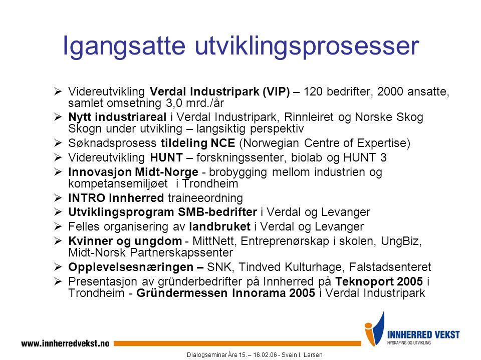 Dialogseminar Åre 15. – 16.02.06 - Svein I. Larsen Igangsatte utviklingsprosesser  Videreutvikling Verdal Industripark (VIP) – 120 bedrifter, 2000 an