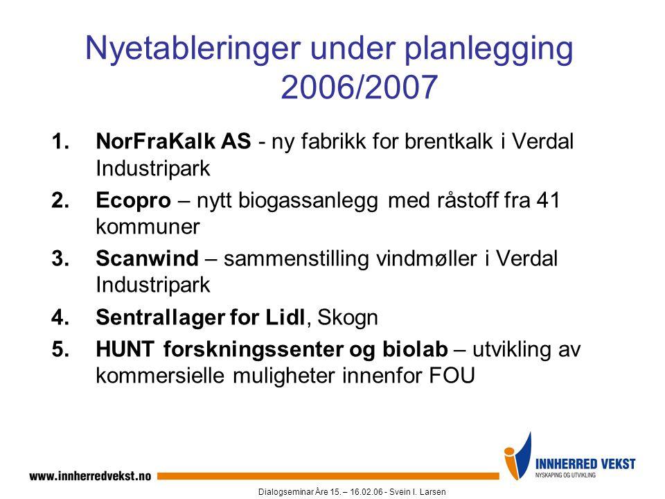 Dialogseminar Åre 15. – 16.02.06 - Svein I. Larsen 1.NorFraKalk AS - ny fabrikk for brentkalk i Verdal Industripark 2.Ecopro – nytt biogassanlegg med