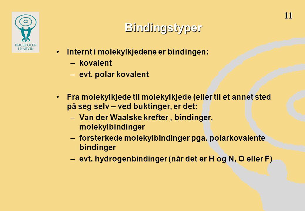 Bindingstyper •Internt i molekylkjedene er bindingen: –kovalent –evt.