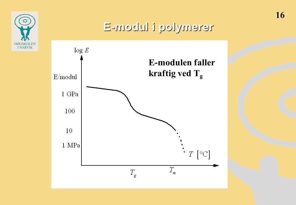 E-modul i polymerer E-modulen faller kraftig ved T g 16