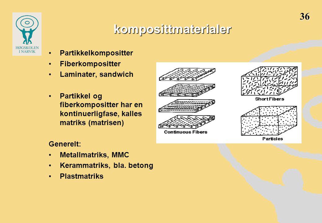 komposittmaterialer •Partikkelkompositter •Fiberkompositter •Laminater, sandwich •Partikkel og fiberkompositter har en kontinuerligfase, kalles matriks (matrisen) Generelt: •Metallmatriks, MMC •Kerammatriks, bla.