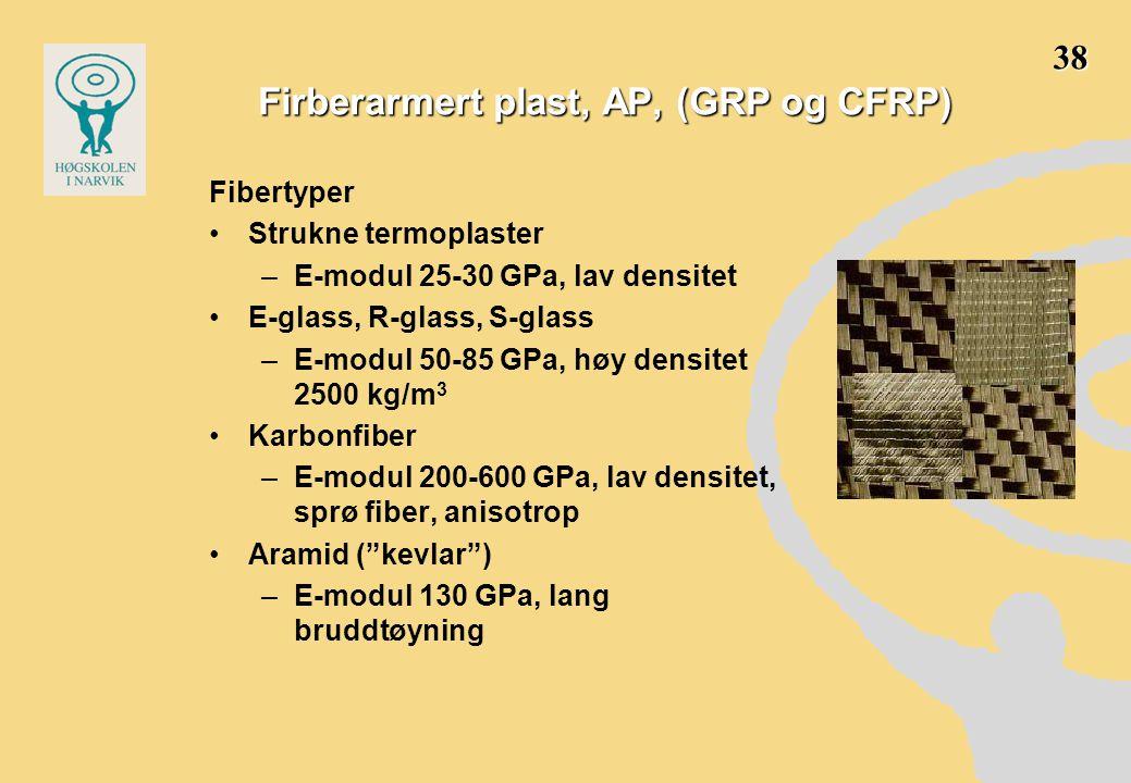 Firberarmert plast, AP, (GRP og CFRP) Fibertyper •Strukne termoplaster –E-modul 25-30 GPa, lav densitet •E-glass, R-glass, S-glass –E-modul 50-85 GPa, høy densitet 2500 kg/m 3 •Karbonfiber –E-modul 200-600 GPa, lav densitet, sprø fiber, anisotrop •Aramid ( kevlar ) –E-modul 130 GPa, lang bruddtøyning 38