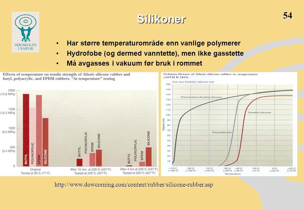 Silikoner •Har større temperaturområde enn vanlige polymerer •Hydrofobe (og dermed vanntette), men ikke gasstette •Må avgasses i vakuum før bruk i rommet http://www.dowcorning.com/content/rubber/silicone-rubber.asp 54