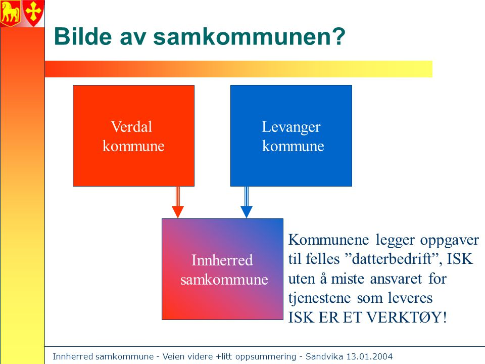 Innherred samkommune - Veien videre +litt oppsummering - Sandvika 13.01.2004 Bilde av samkommunen.