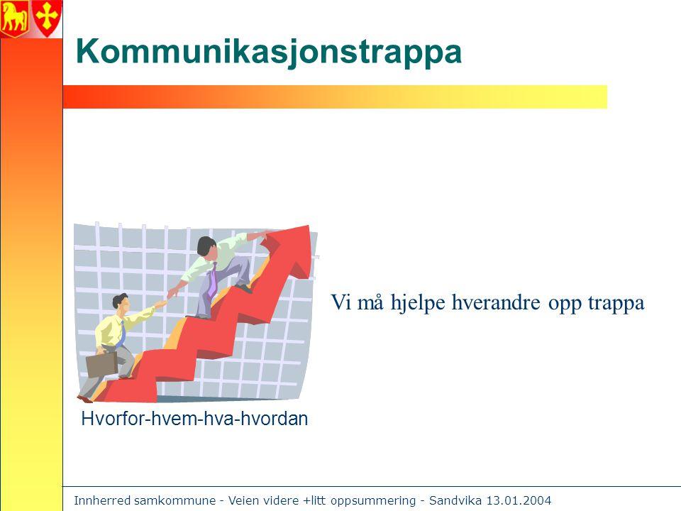 Innherred samkommune - Veien videre +litt oppsummering - Sandvika 13.01.2004 Kommunikasjonstrappa Vi må hjelpe hverandre opp trappa Hvorfor-hvem-hva-hvordan