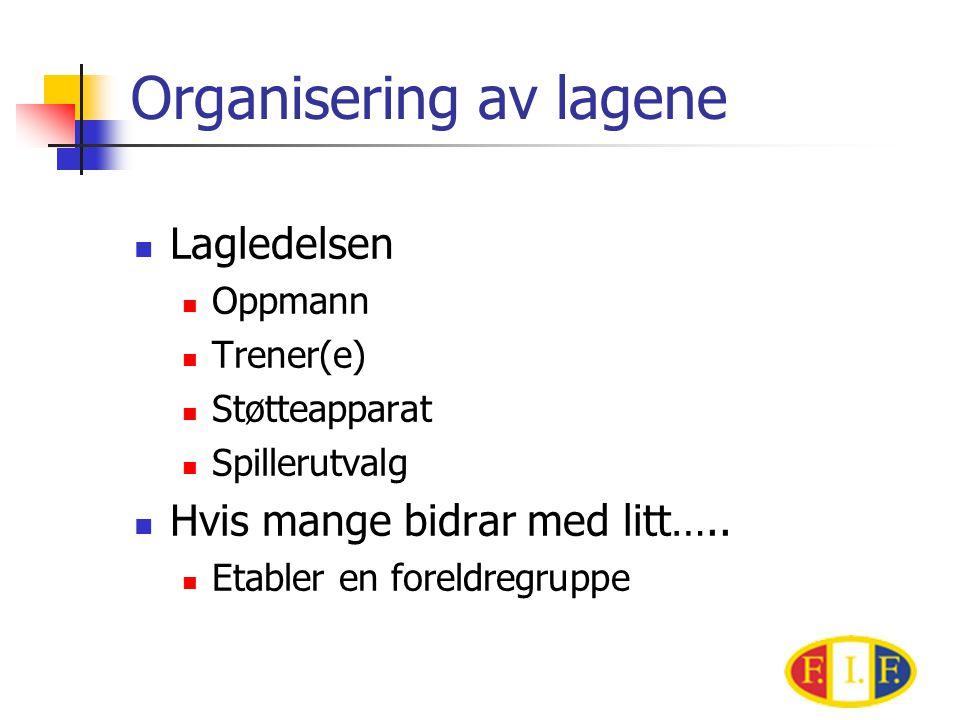 Organisering av lagene  Lagledelsen  Oppmann  Trener(e)  Støtteapparat  Spillerutvalg  Hvis mange bidrar med litt…..