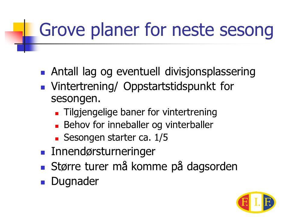 Grove planer for neste sesong  Antall lag og eventuell divisjonsplassering  Vintertrening/ Oppstartstidspunkt for sesongen.