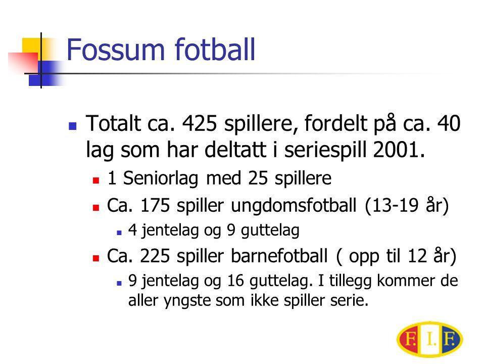 Fossum fotball  Totalt ca.425 spillere, fordelt på ca.