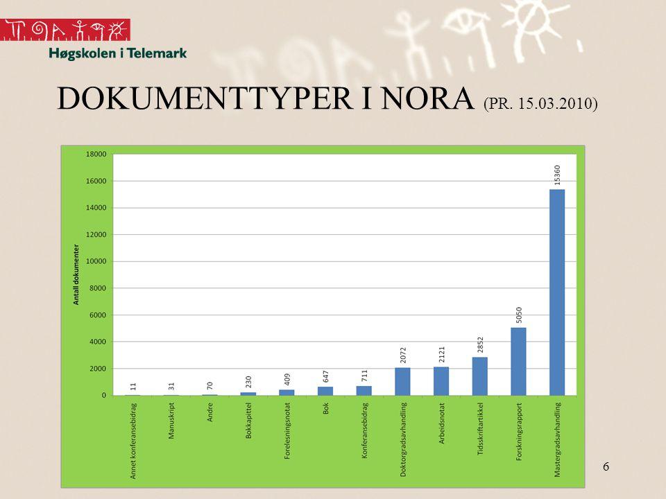 6 DOKUMENTTYPER I NORA (PR. 15.03.2010)