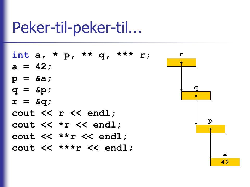 Peker-til-peker-til... int a, * p, ** q, *** r; a = 42; p = &a; q = &p; r = &q; cout << r << endl; cout << *r << endl; cout << **r << endl; cout << **
