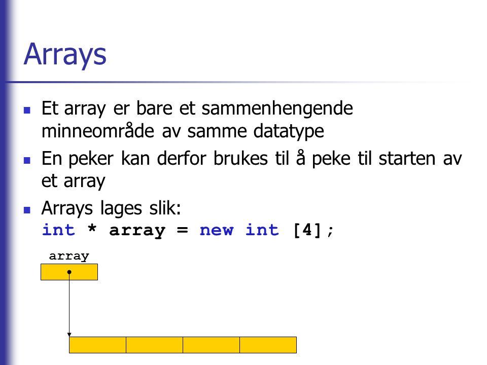 Arrays  Et array er bare et sammenhengende minneområde av samme datatype  En peker kan derfor brukes til å peke til starten av et array  Arrays lag