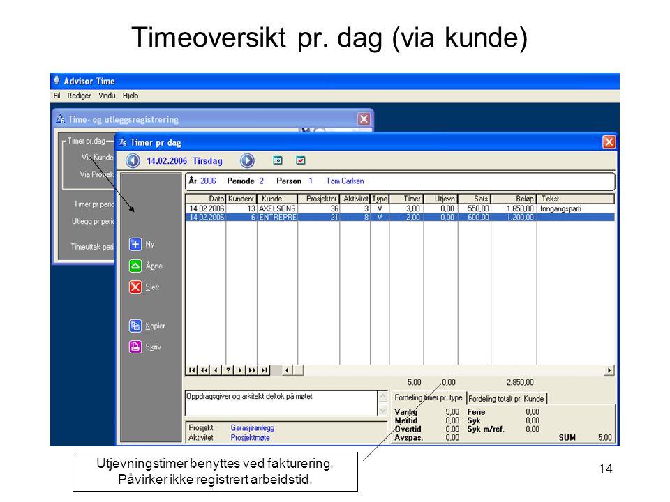 14 Timeoversikt pr. dag (via kunde) Utjevningstimer benyttes ved fakturering. Påvirker ikke registrert arbeidstid.