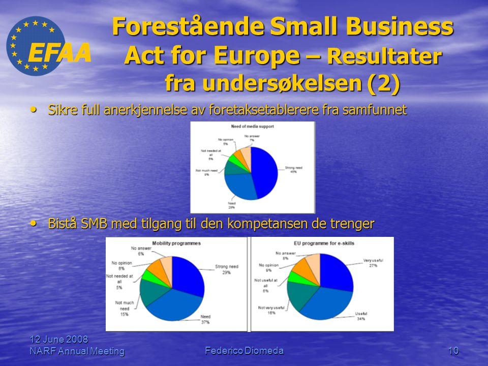 12 June 2008 NARF Annual MeetingFederico Diomeda10 Forestående Small Business Act for Europe – Resultater fra undersøkelsen (2) • Sikre full anerkjenn