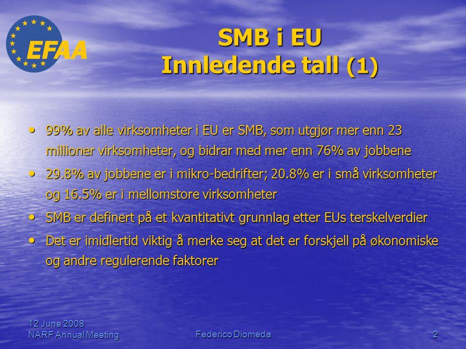 12 June 2008 NARF Annual MeetingFederico Diomeda2 SMB i EU Innledende tall (1) • 99% av alle virksomheter i EU er SMB, som utgjør mer enn 23 millioner