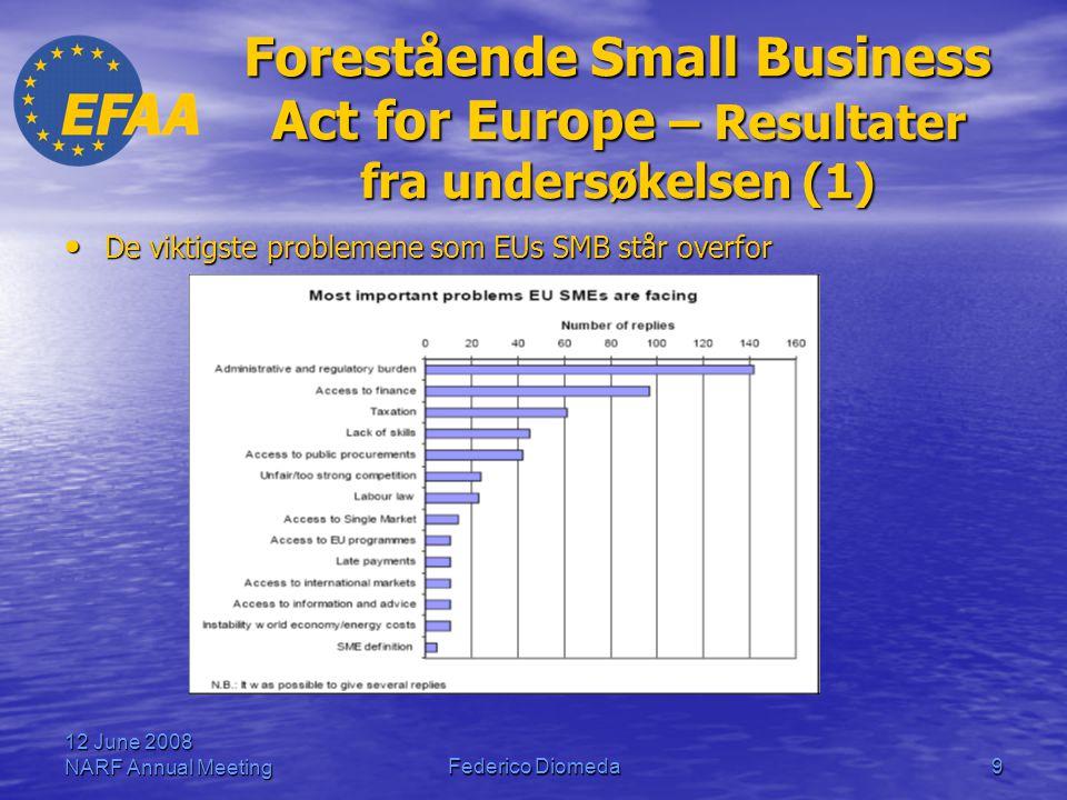 12 June 2008 NARF Annual MeetingFederico Diomeda10 Forestående Small Business Act for Europe – Resultater fra undersøkelsen (2) • Sikre full anerkjennelse av foretaksetablerere fra samfunnet • Bistå SMB med tilgang til den kompetansen de trenger