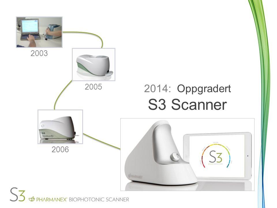 2014: Oppgradert S3 Scanner 2003 2005 2006