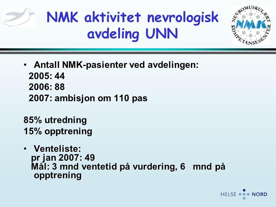 NMK aktivitet nevrologisk avdeling UNN •Antall NMK-pasienter ved avdelingen: 2005: 44 2006: 88 2007: ambisjon om 110 pas 85% utredning 15% opptrening •Venteliste: pr jan 2007: 49 pr jan 2007: 49 Mål: 3 mnd ventetid på vurdering, 6 mnd på opptrening Mål: 3 mnd ventetid på vurdering, 6 mnd på opptrening