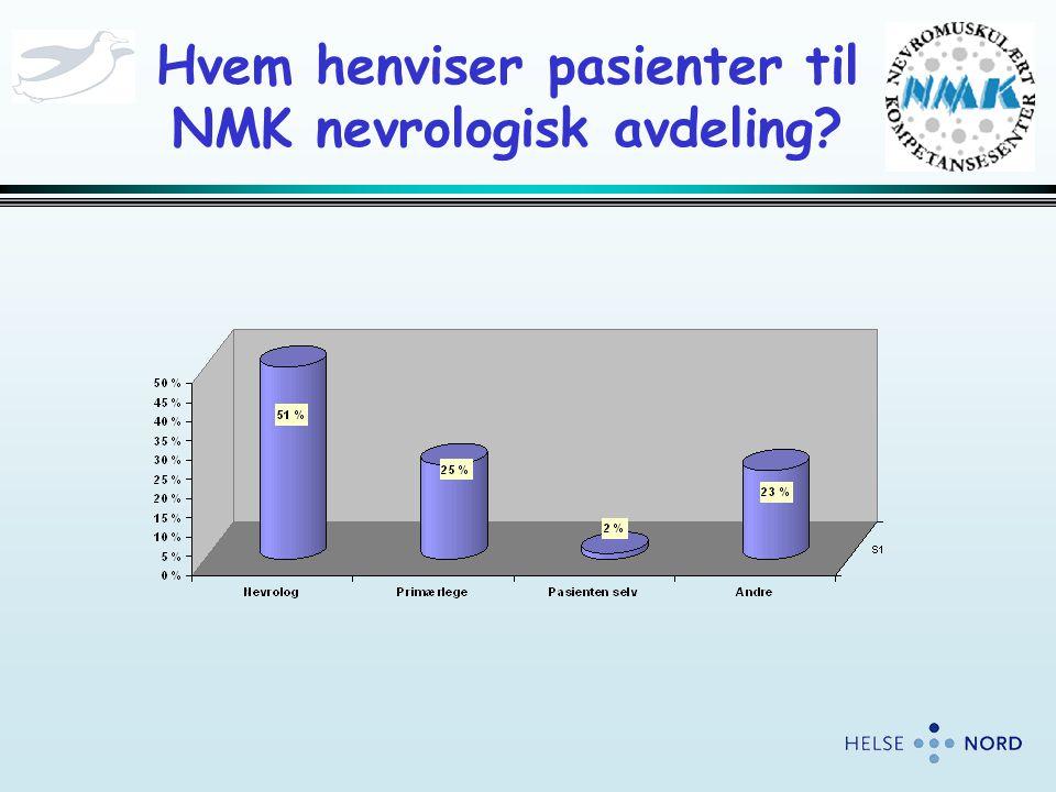 Hvem henviser pasienter til NMK nevrologisk avdeling?