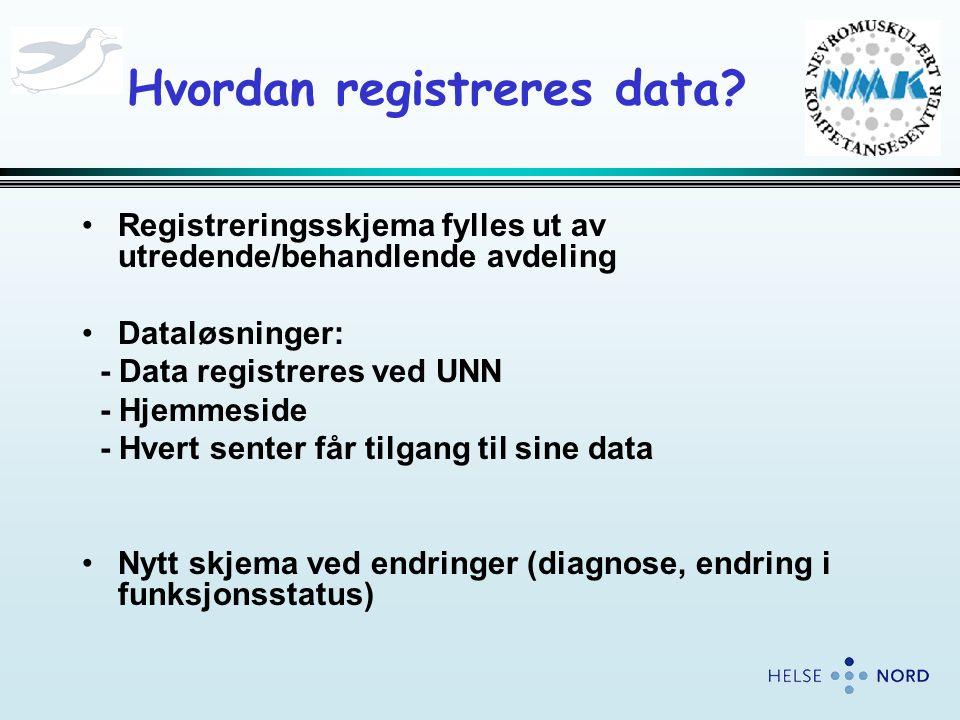 Hvordan registreres data? •Registreringsskjema fylles ut av utredende/behandlende avdeling •Dataløsninger: - Data registreres ved UNN - Hjemmeside - H