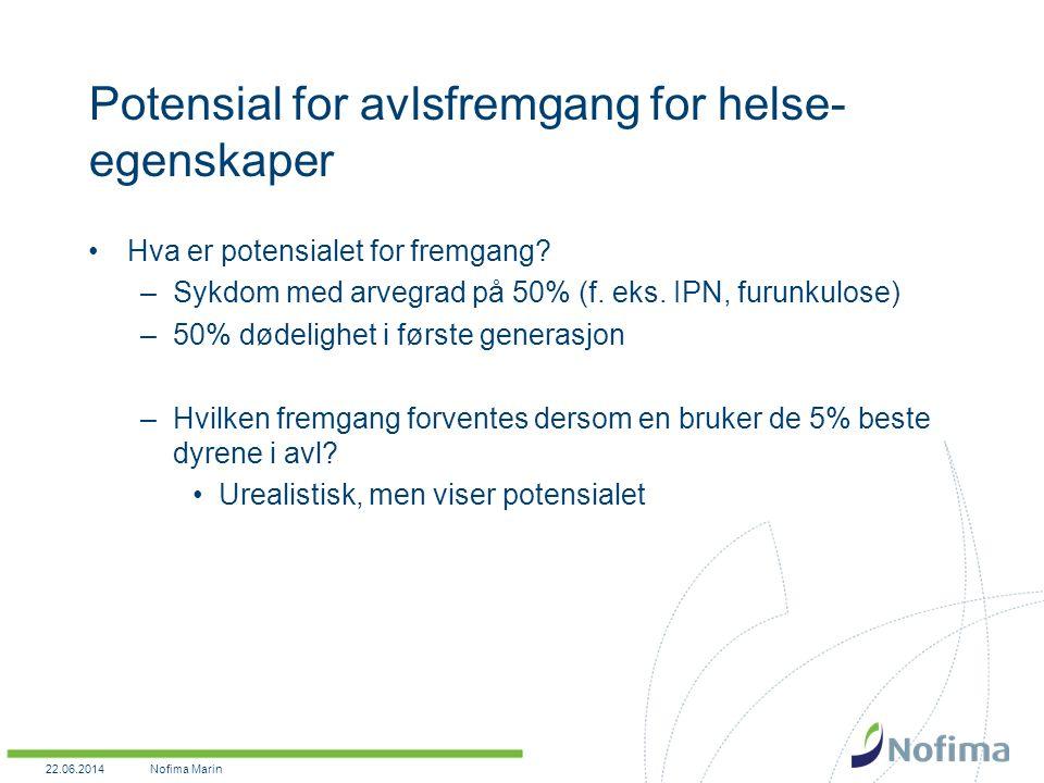 22.06.2014Nofima Marin Potensial for avlsfremgang for helse- egenskaper •Hva er potensialet for fremgang? –Sykdom med arvegrad på 50% (f. eks. IPN, fu