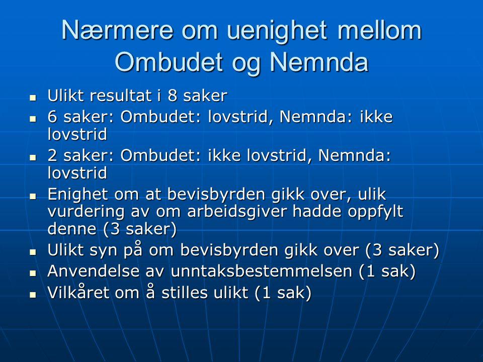 Nærmere om uenighet mellom Ombudet og Nemnda  Ulikt resultat i 8 saker  6 saker: Ombudet: lovstrid, Nemnda: ikke lovstrid  2 saker: Ombudet: ikke l